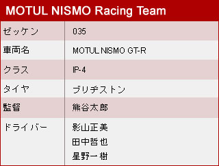 MOTUL NISMO Racing Team